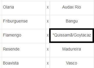"""""""Quissamã/Goytacaz"""" é divulgado na tabela do Carioca (Foto: Arte/GLOBOESPORTE.COM)"""