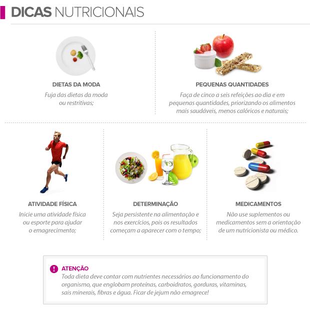 euatleta info dicas nutricionais (Foto: Editoria de Arte / GLOBOESPORTE.COM)