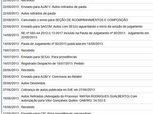 Julgamento de prefeito e vice-prefeita de Araxá, MG, é adiado nesta semana (Foto: Reprodução/TRE-MG)