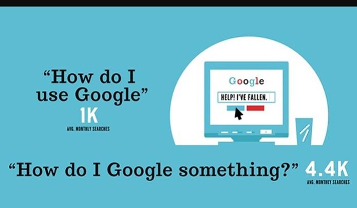 Até como usar o Google é uma dúvida de várias pessoas ao redor do mundo (Foto: Reprodução)