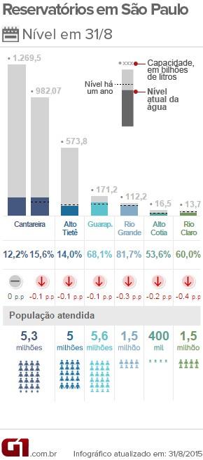 Represas (Foto: Reprodução/TV Globo)