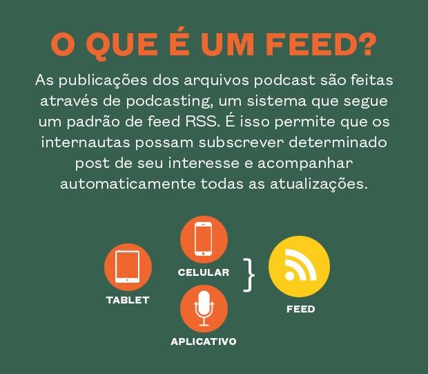 O que  um feed? (Foto: GNT)