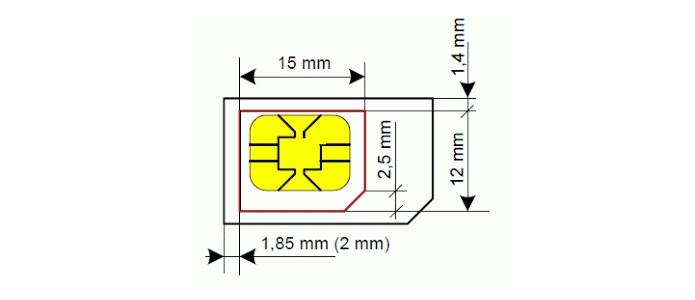 Esquema com dimensões do micro SIM e posição em relação ao chi normal (Foto: Montagem/Raquel Freire)
