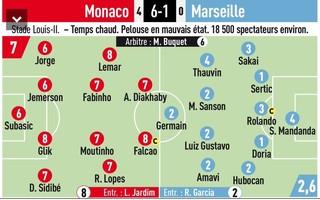 Campinho L'Équipe Monaco Olympique Marseille (Foto: Reprodução)