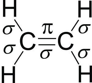 Eteno: ligações σ e π (Foto: Colégio Qi)