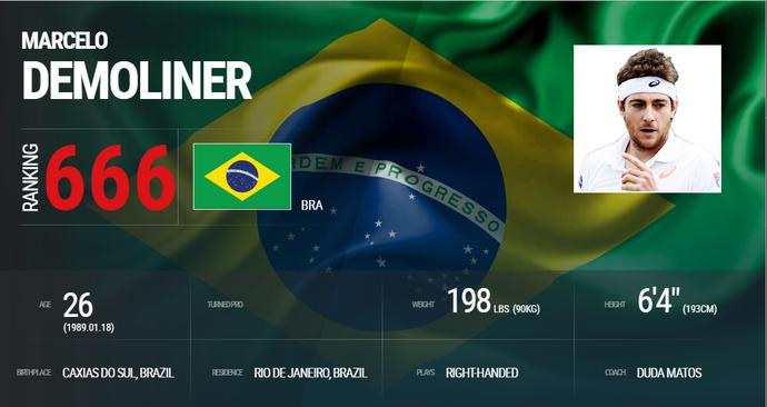 Marcelo Demoliner ranking 666 (Foto: Reprodução)