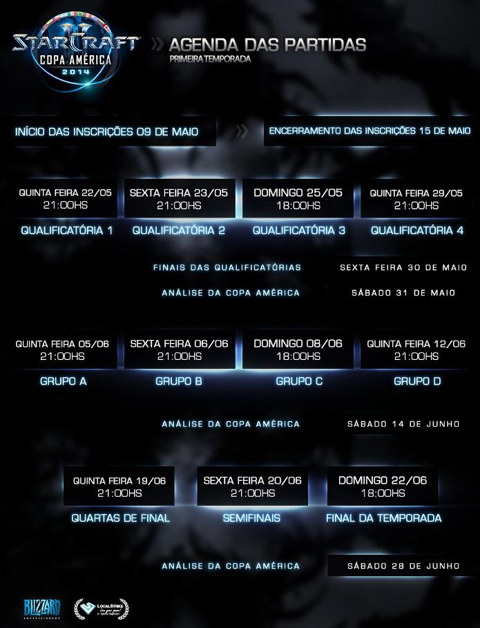 Cronograma de transmissões e dos jogos da Copa América de Starcraft 2 (Foto: Divulgação)