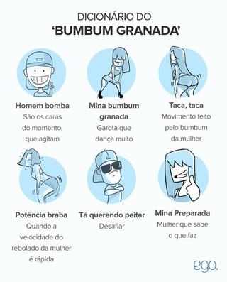 Dicionário do Bumbum Granada (Foto: Ilustração: Enderson Santos / Ego)