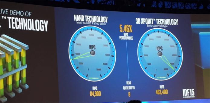Com algum atraso, 3D XPoint deve finalmente se tornar realidade em 2017 (Foto: Divulgação/Intel)