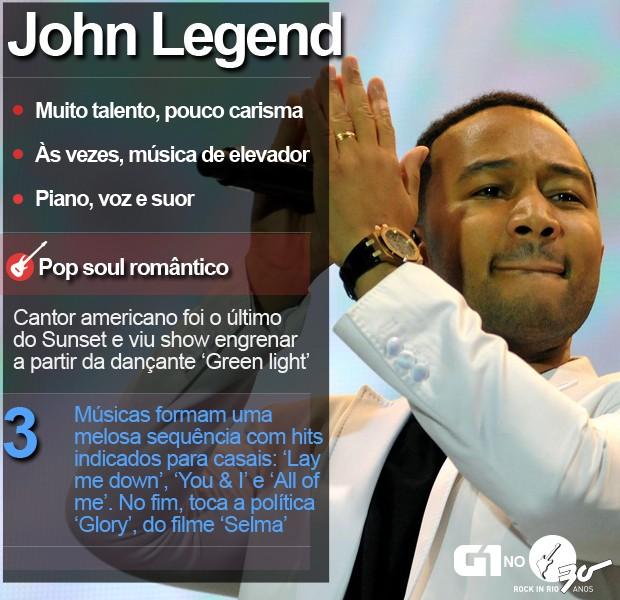 John Legend foi o último a tocar no Palco Sunset do Rock in Rio, no domingo (Foto: Alexandre Durão/G1)