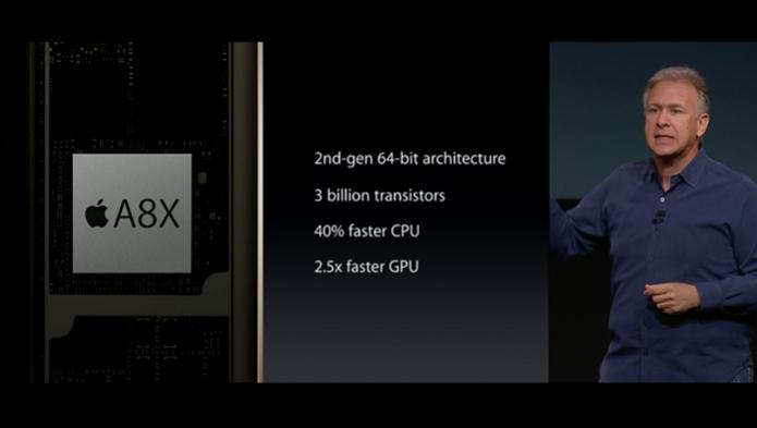 iPad Air 2 equipa novo processador A8X para melhor performance e gráficos mais rápidos (Foto: Reprodução) (Foto: iPad Air 2 equipa novo processador A8X para melhor performance e gráficos mais rápidos (Foto: Reprodução))