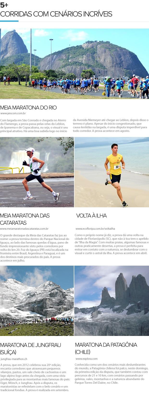5+ corridas com cenários incríveis, Eu atelta (Foto: Editoria de Arte / Globoesporte.com)