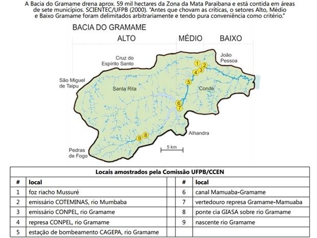 Bacia do Gramame está contida na área de sete município da Região Metropolitana de João Pessoa (Foto: Reprodução/O que você precisa saber sobre a água de João Pessoa)