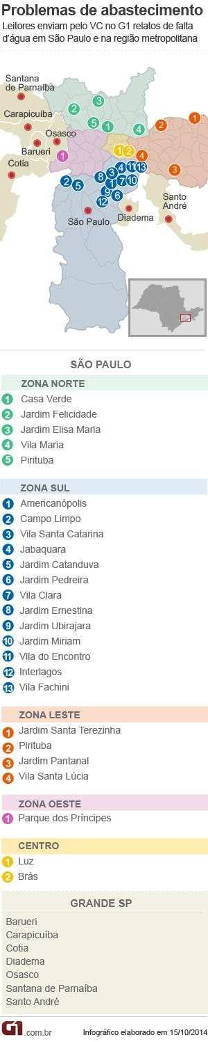 Mapa da falta d'água em São Paulo (Foto: Arte/G1)
