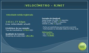 Teste RJNET Velocímetro