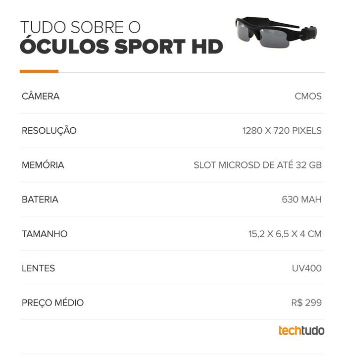 Tabela de especificações do Óculos de Sol com Câmera Sport HD (Foto: Arte/TechTudo)