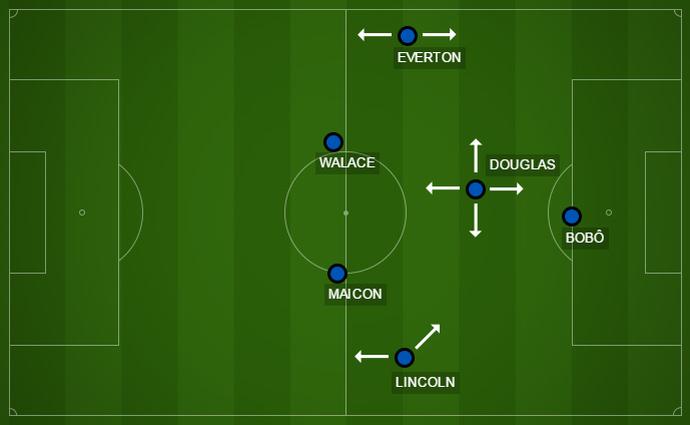 Lincoln Douglas Campinho Grêmio (Foto: Reprodução)
