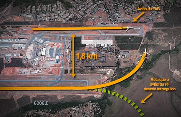 [Brasil] FAB suspende decolagens simultâneas no Aeroporto de Brasília Rota-voo2