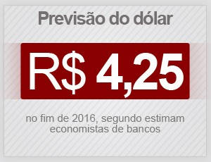 Previsão do dólar - selo (Foto: G1)