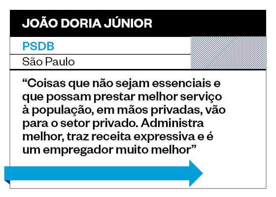 Ficha - João Dória Júnior  (Foto: Época )
