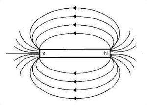 Magnetismo (Foto: Reprodução)