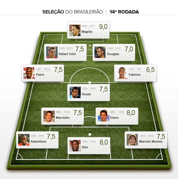 Seleção da 14ª rodada brasileiro 2012 (Foto: Editoria de arte / Globoesporte.com)