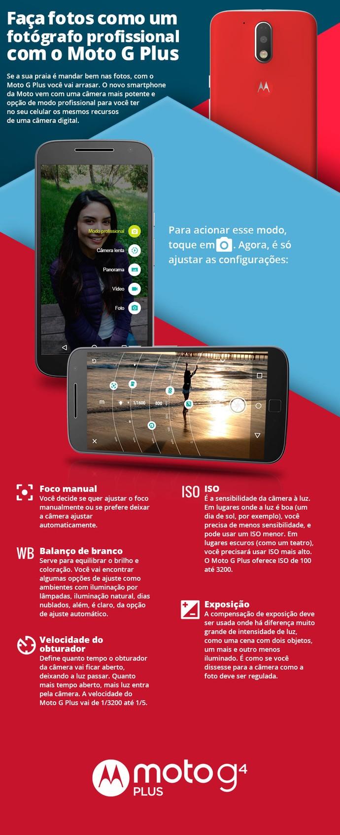 Motorola infografico 2 (Foto: Divulgação)