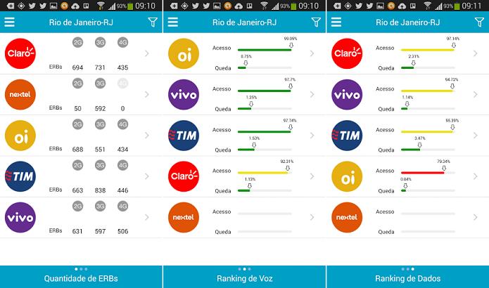Estes são os dados exibidos pelo app da Anatel (Foto: Reprodução Thiago Barros)