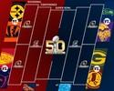 """Ataque, defesa, """"bagagem""""... pontos fortes e fracos na luta pelo Super Bowl"""