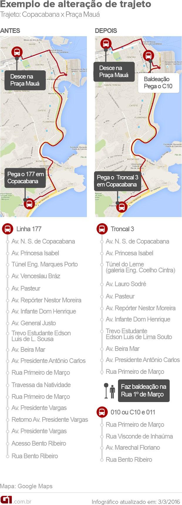 Exemplo de alteração de trajeto após racionalização das linhas de ônibus do Rio (Foto: Editoria de arte/G1)