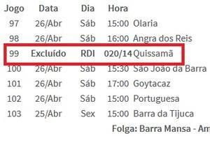 Quissamã foi excluído da tabela da série b do carioca (Foto: Reprodução Ferj)