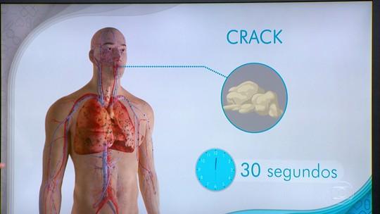 Brasil é o maior consumidor de crack do mundo; Bem Estar explica a droga que vicia rapidamente e é difícil largar
