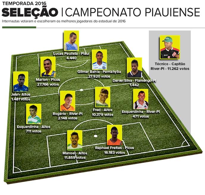 Seleção do Campeonato Piauiense 2016 (Foto: Adelmo Paixão)