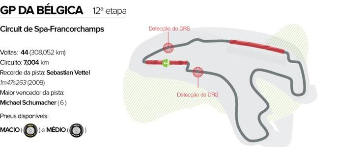 Circuito GP da Bélgica (Foto: Editoria de Arte)