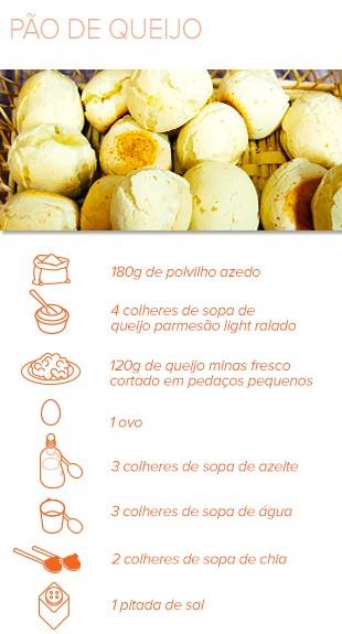 EuAtleta Receita Pão de Queijo (Foto: Eu Atleta | Arte Info)