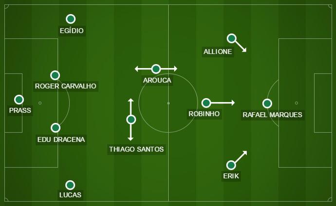 Palmeiras começou a partida com Thiago Santos como volante de contenção (Foto: Arte)