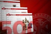 Inter completou cinco mil jogos em 2013 (Infoesporte)