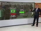 Estudo põe Brasil na pior colocação em criação de empregos no mundo