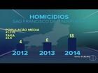 Campos, RJ, aparece em 6ª lugar no ranking do mapa da violência no RJ
