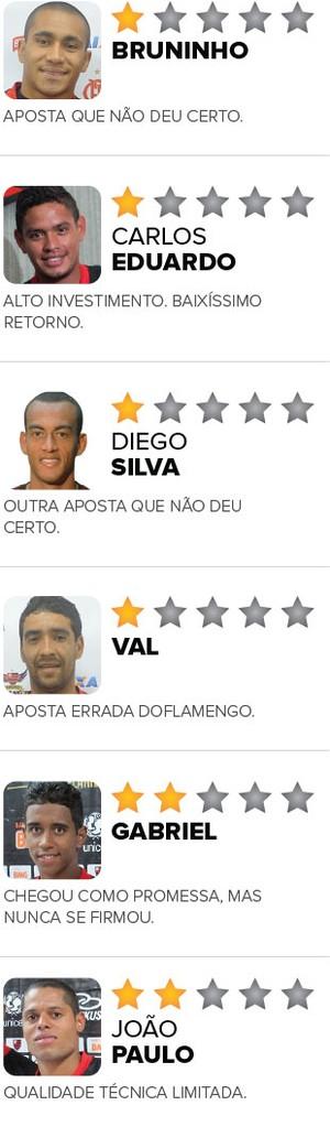 Info Reforços Flamengo 2013 - 1 (Foto: infoesporte)