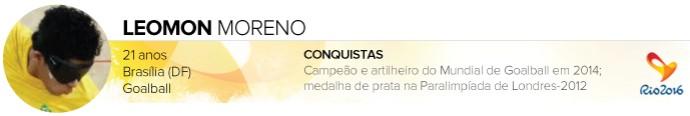 Headers_ATLETAS-PARALIMPICOS_Rio-2016_LEOMON-MORENO (Foto: Infoesporte)