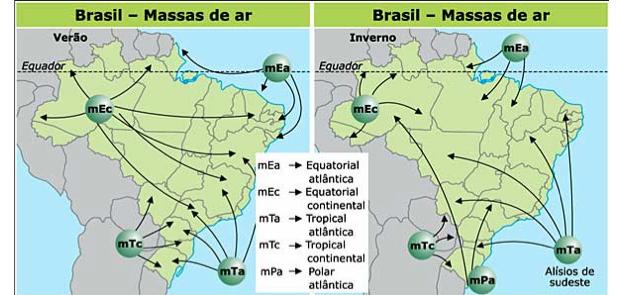Massas de ar no Brasil e na América do Sul (Foto: Colégio Qi)