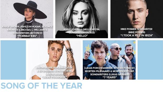 Lista de Indicados Grammy (Foto: Reprodução/Twitter)