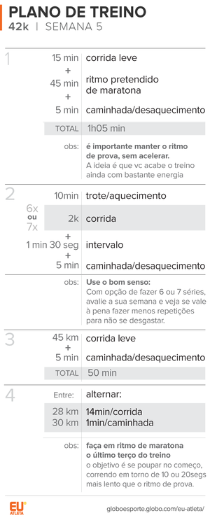 EuAtleta info Planilha treino 5 (Foto: Eu Atleta)