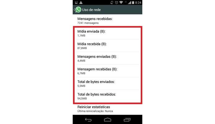 Detalhamento dos bytes enviados e recebidos no WhatsApp (Foto: Reprodução/ Raquel Freire)