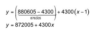 Questão 156 da prova do Enem 2011  (Foto: Colégio Qi)
