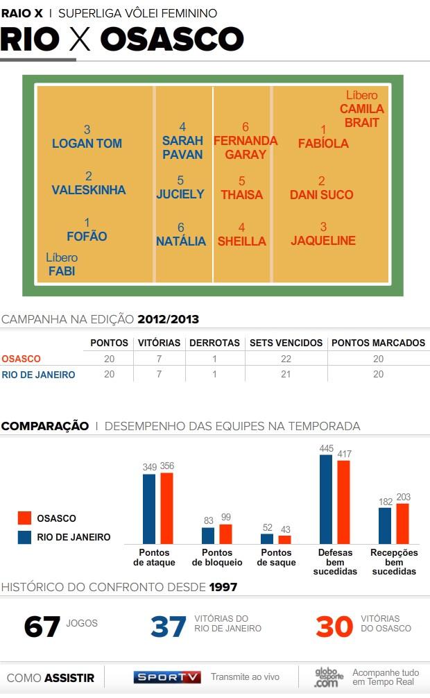 info superliga v2 (Foto: arte esporte)