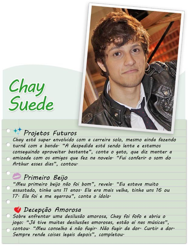 Chay Suede (Foto: Arte: Jennifer Defensor)