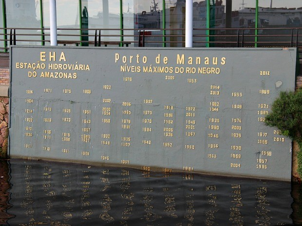 Em Manaus, painel mostra o nível do Rio Negro nos últimos anos (Foto: Indiara Bessa/G1 AM)
