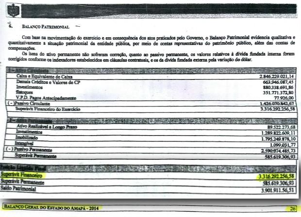 Governo nega que superávit tenha ficado em caixa (Foto: Reprodução)